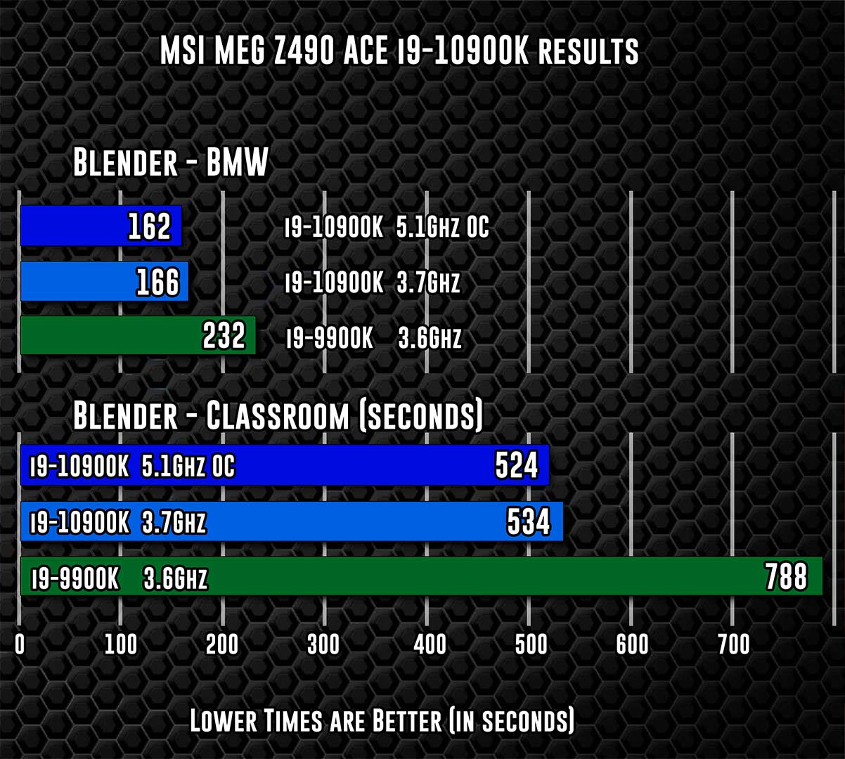 MSI-MEG-Z490-Ace-14