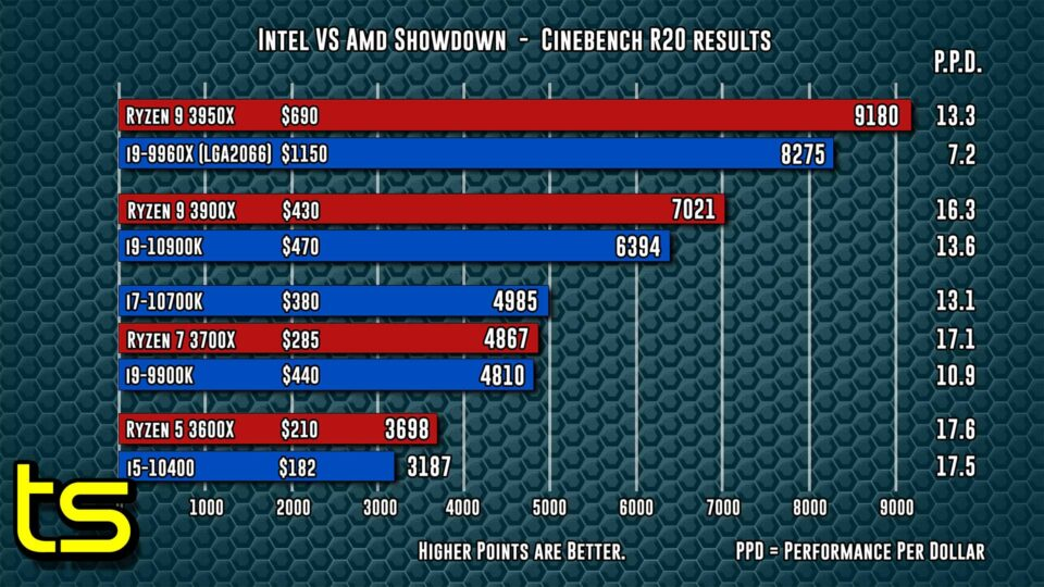 intel-vs-amd-09