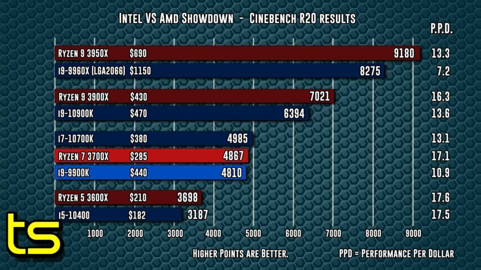 intel-vs-amd-10